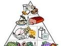 diete, dieta, indicele glicemic, indici glicemici, cum sa slabesti sanatos, dieta, diete rapide