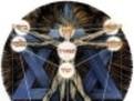 Kabbala Kabbalah, ce este, religiek credinta maddona